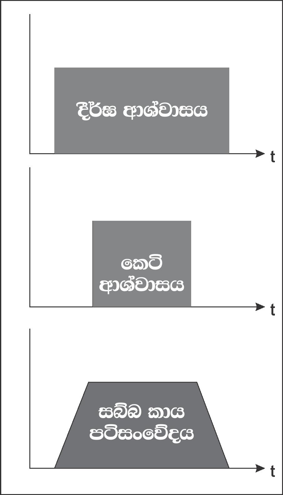 anapanaya